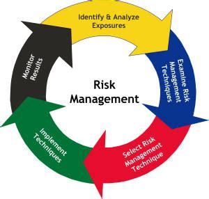 How Do You Do Financial Statement Analysis?